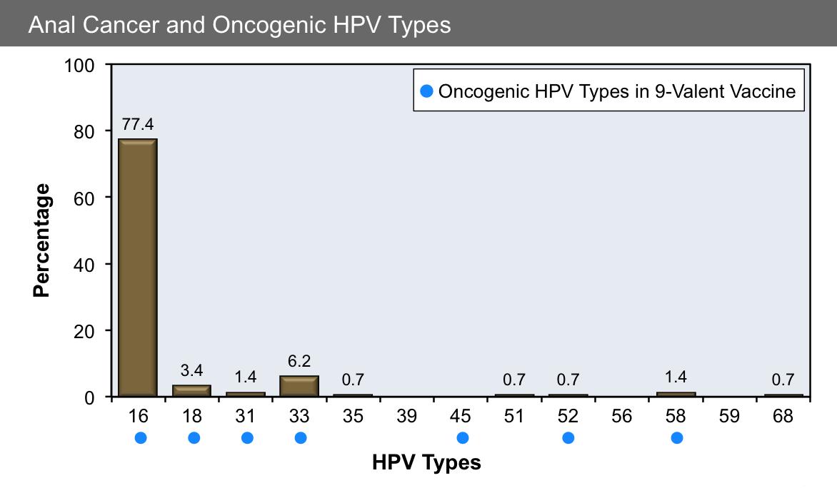 hpv impfung pei pinworm vagy enterobiosis kezelés