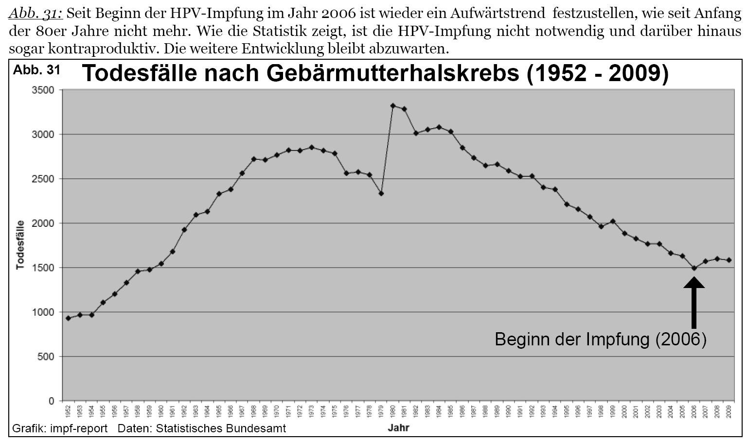 hpv impfung pei Ulan Ude megszünteti a papillómát