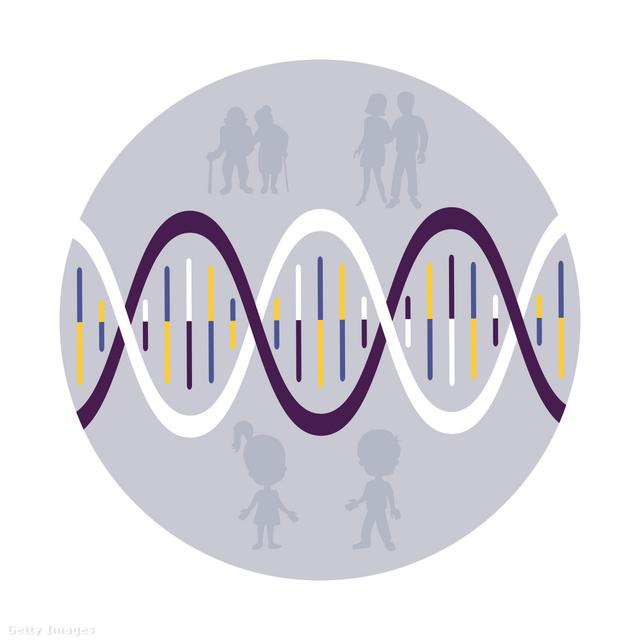 családi rákra hajlamosító szindrómák