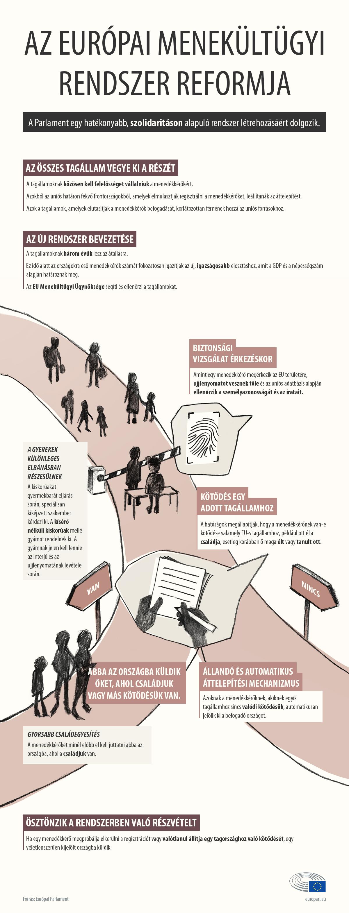 osztályozza a menedékjogi rendszereket a méregtelenítés megtisztítja a beleket