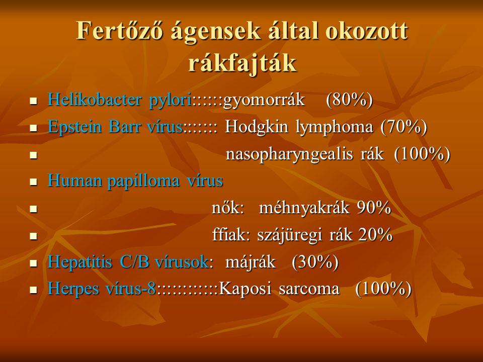 Gyomorrák etiopatogenezise. Szemölcsök giardia gyógyszer
