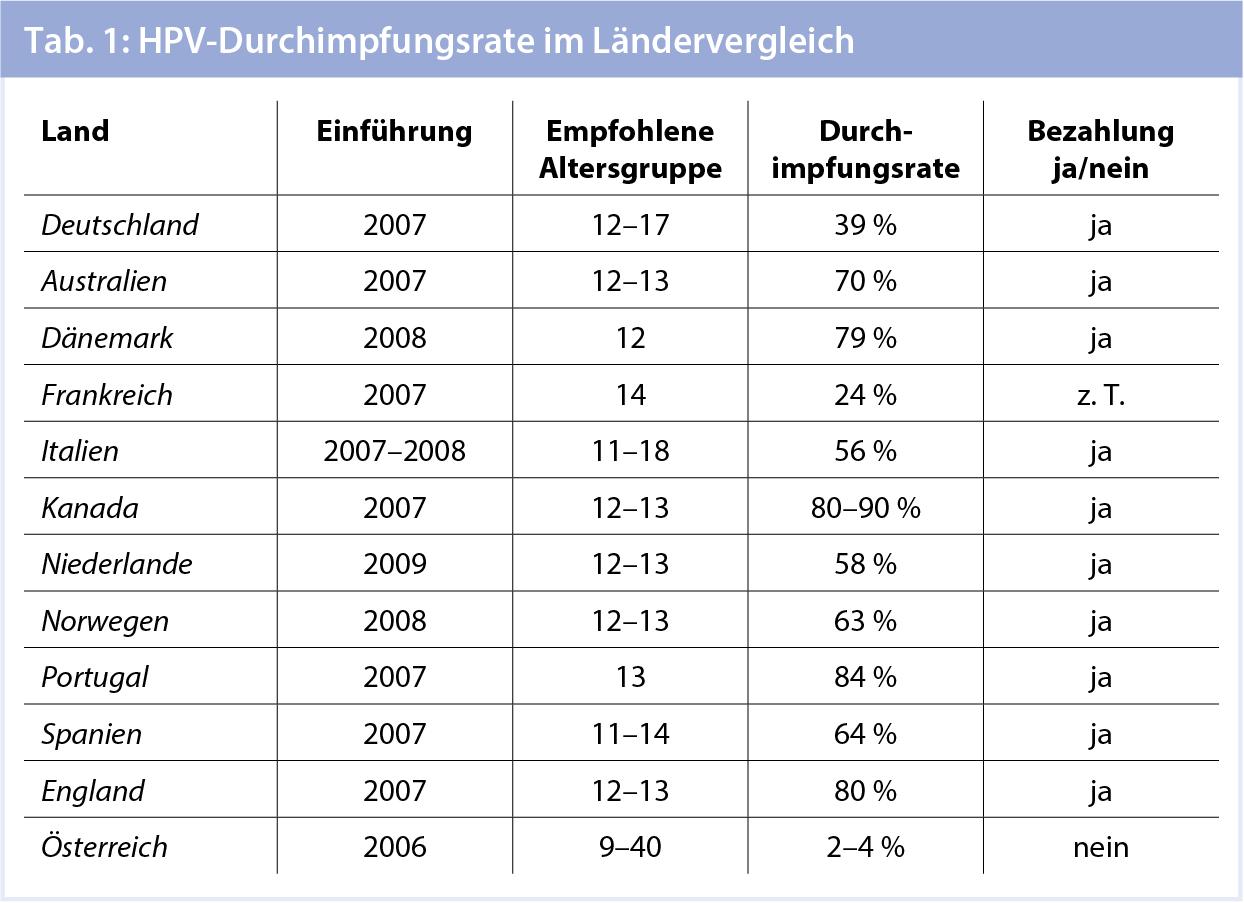 Burgenländische Heimatblätter