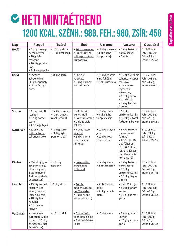 szabályokat a nemi szemölcsök eltávolítása után féregbetegség kezelése