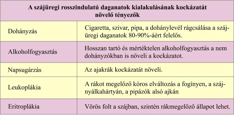 Daganatok jellemzői